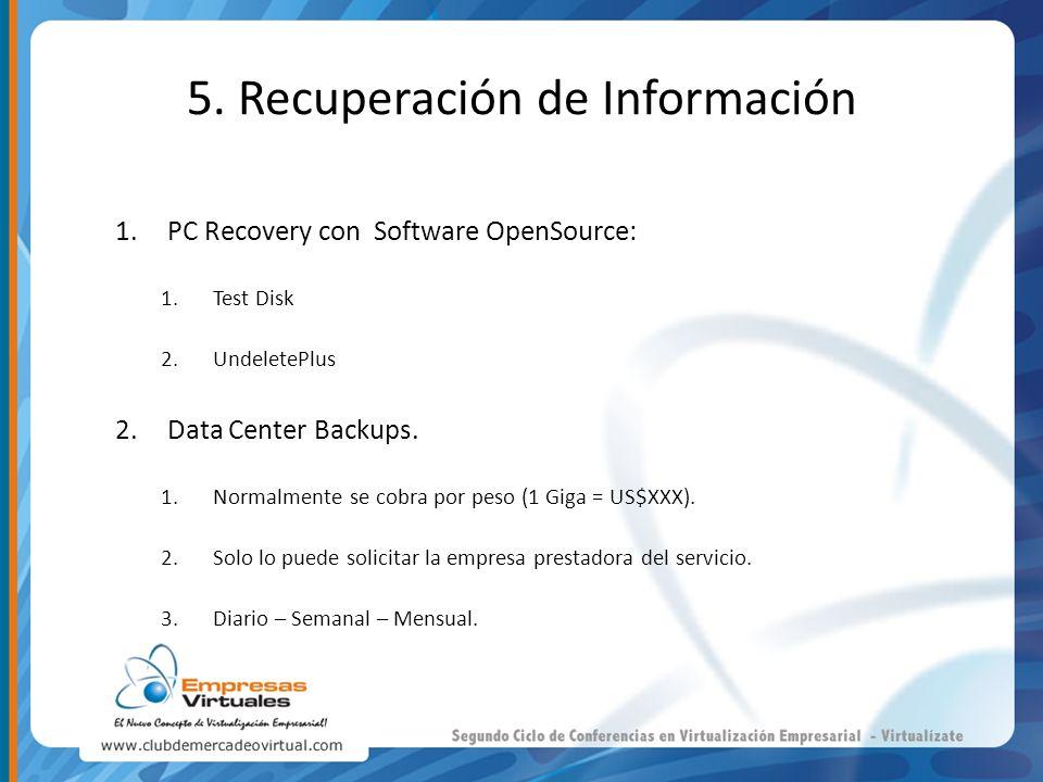 1.PC Recovery con Software OpenSource: 1.Test Disk 2.UndeletePlus 2.Data Center Backups. 1.Normalmente se cobra por peso (1 Giga = US$XXX). 2.Solo lo