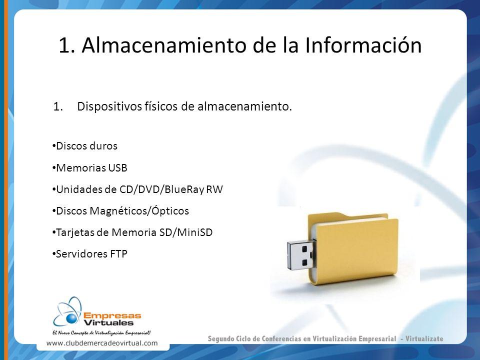 1.Dispositivos físicos de almacenamiento. Discos duros Memorias USB Unidades de CD/DVD/BlueRay RW Discos Magnéticos/Ópticos Tarjetas de Memoria SD/Min