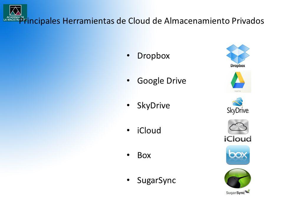 Principales Herramientas de Cloud de Almacenamiento Privados Dropbox Google Drive SkyDrive iCloud Box SugarSync