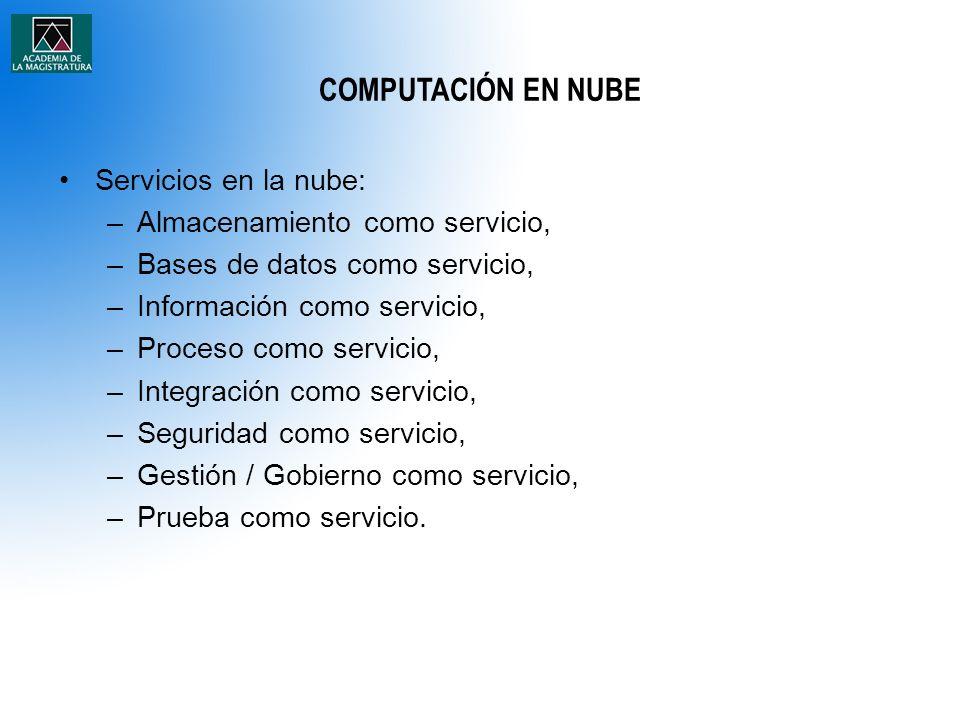 COMPUTACIÓN EN NUBE Servicios en la nube: –Almacenamiento como servicio, –Bases de datos como servicio, –Información como servicio, –Proceso como servicio, –Integración como servicio, –Seguridad como servicio, –Gestión / Gobierno como servicio, –Prueba como servicio.
