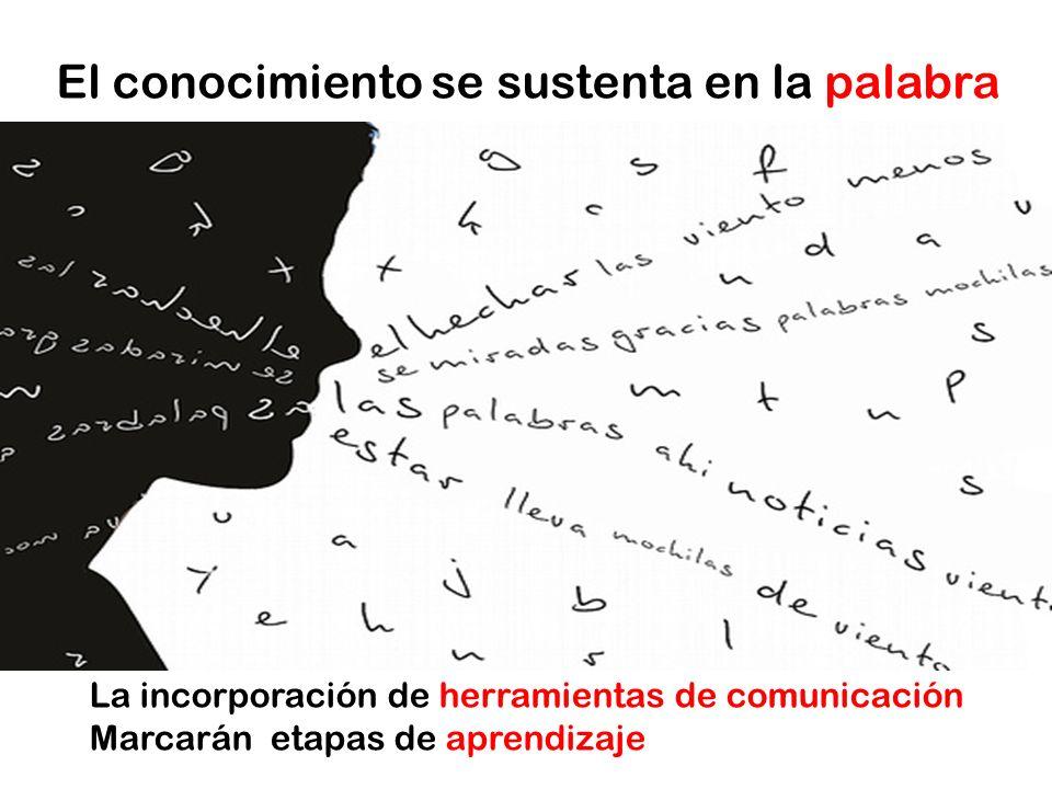 El conocimiento se sustenta en la palabra La incorporación de herramientas de comunicación Marcarán etapas de aprendizaje
