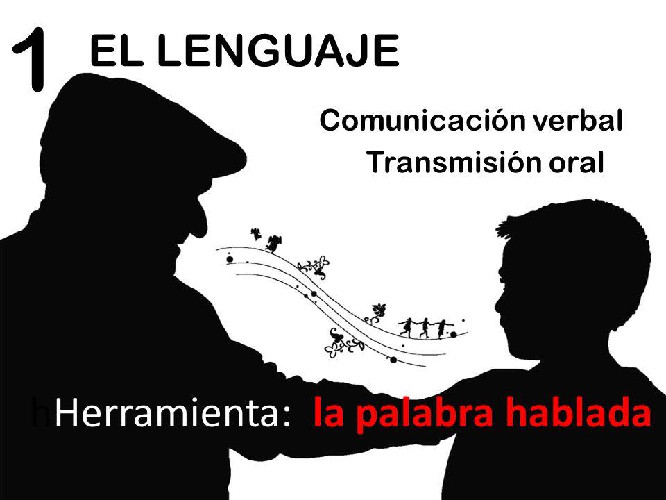 1 la palabra hablada hHerramienta: la palabra hablada EL LENGUAJE Comunicación verbal Transmisión oral