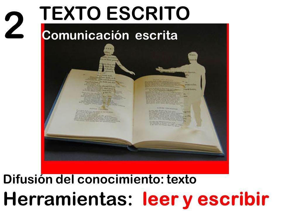 2 Herramientas: leer y escribir TEXTO ESCRITO Comunicación escrita Difusión del conocimiento: texto