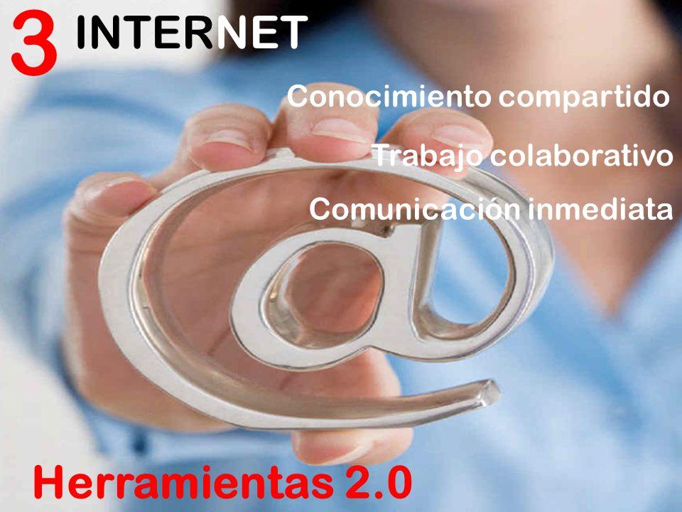 3 Herramientas 2.0 INTERNET Conocimiento compartido Trabajo colaborativo Comunicación inmediata