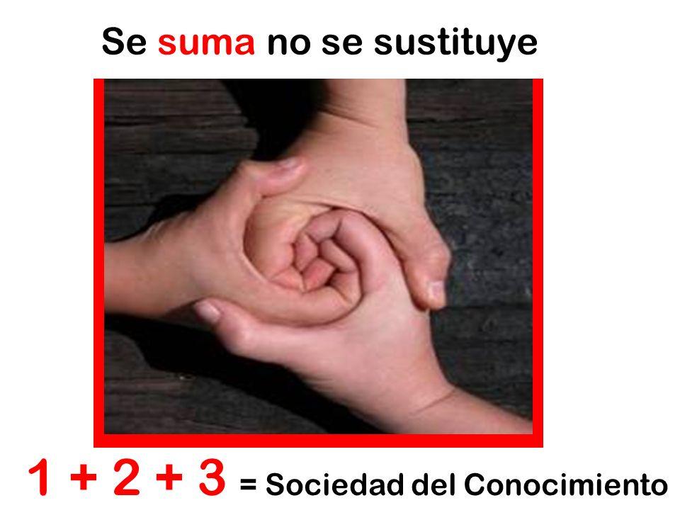 Se suma no se sustituye 1 + 2 + 3 = Sociedad del Conocimiento