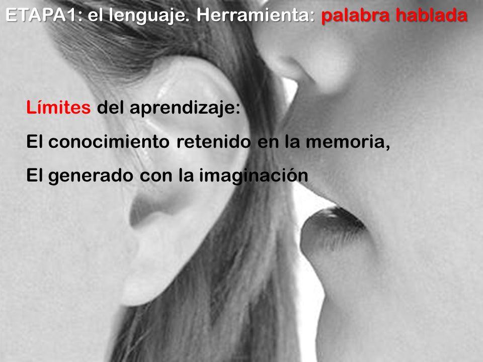 Límites del aprendizaje: El conocimiento retenido en la memoria, El generado con la imaginación