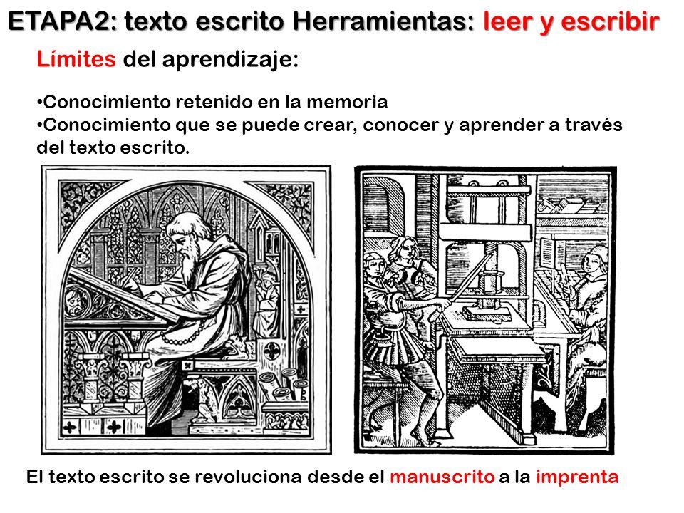 Límites del aprendizaje: Conocimiento retenido en la memoria Conocimiento que se puede crear, conocer y aprender a través del texto escrito.