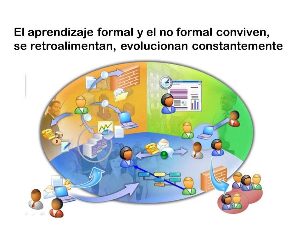 El aprendizaje formal y el no formal conviven, se retroalimentan, evolucionan constantemente