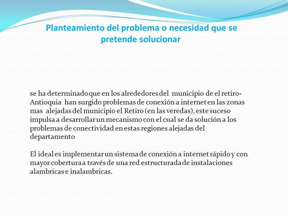 Planteamiento del problema o necesidad que se pretende solucionar se ha determinado que en los alrededores del municipio de el retiro- Antioquia han s