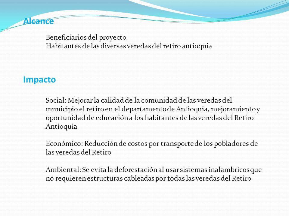 Alcance Beneficiarios del proyecto Habitantes de las diversas veredas del retiro antioquia Impacto Social: Mejorar la calidad de la comunidad de las v
