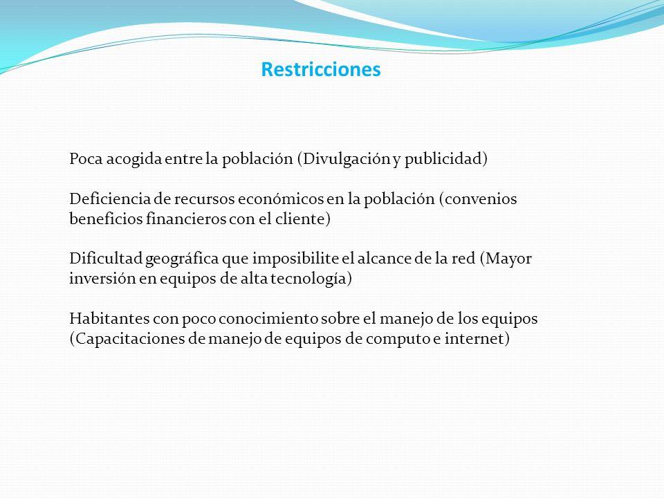 Restricciones Poca acogida entre la población (Divulgación y publicidad) Deficiencia de recursos económicos en la población (convenios beneficios fina