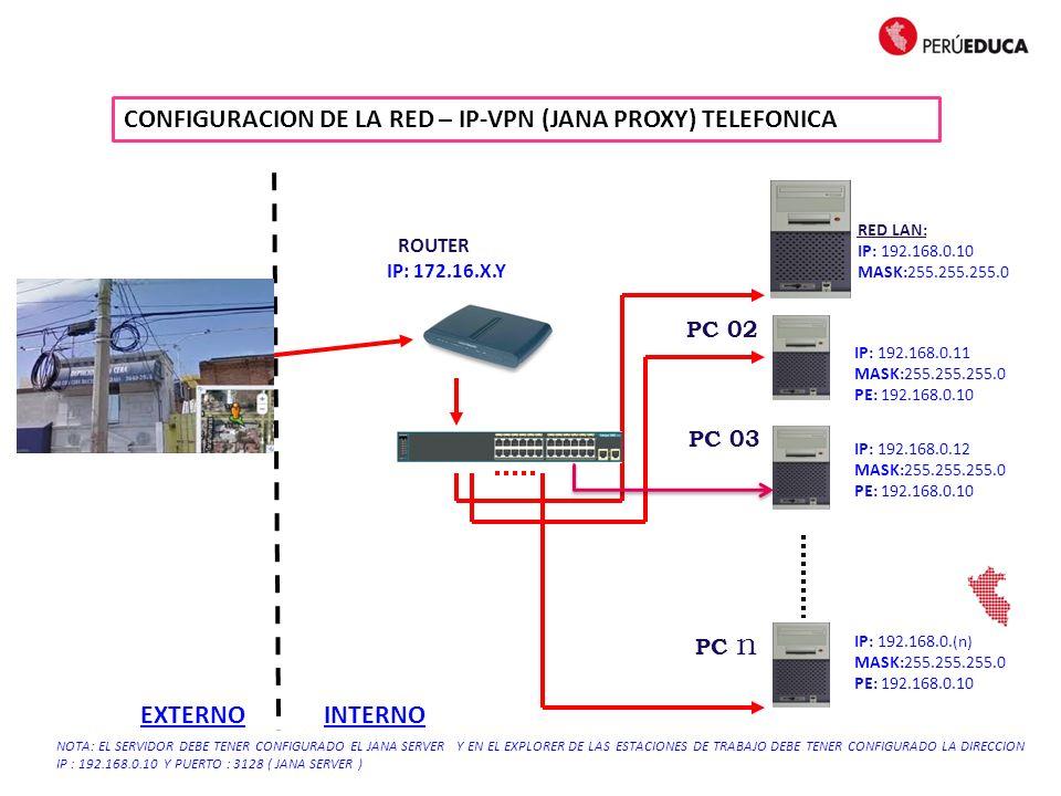 EXTERNOINTERNO CONFIGURACION DE LA RED – IP-VPN (JANA PROXY) TELEFONICA ROUTER IP: 172.16.X.Y PC 02 PC n RED LAN: IP: 192.168.0.10 MASK:255.255.255.0 IP: 192.168.0.11 MASK:255.255.255.0 PE: 192.168.0.10 IP: 192.168.0.(n) MASK:255.255.255.0 PE: 192.168.0.10 PC 03 IP: 192.168.0.12 MASK:255.255.255.0 PE: 192.168.0.10 NOTA: EL SERVIDOR DEBE TENER CONFIGURADO EL JANA SERVER Y EN EL EXPLORER DE LAS ESTACIONES DE TRABAJO DEBE TENER CONFIGURADO LA DIRECCION IP : 192.168.0.10 Y PUERTO : 3128 ( JANA SERVER )