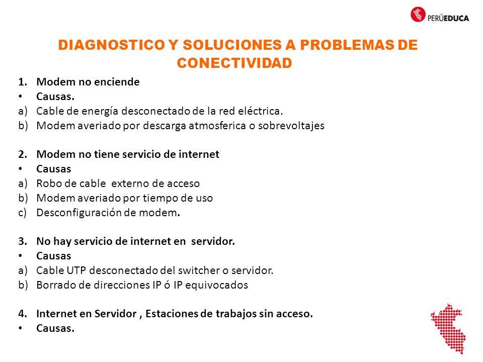 DIAGNOSTICO Y SOLUCIONES A PROBLEMAS DE CONECTIVIDAD 1.Modem no enciende Causas.