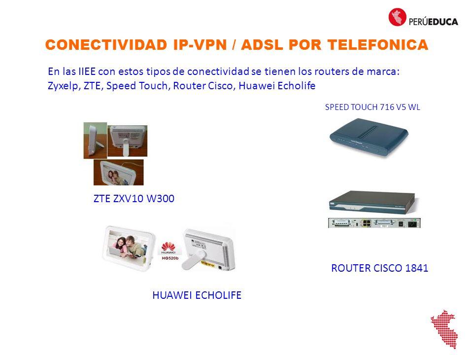 CONFIGURACION DE LA RED – IP-VPN (Servidor de Escuela) TELEFONICA EXTERNOINTERNO SWITCH PC 02 PC n SERVIDOR ESCUELA PC 03 ROUTER IP: 172.16.X.Y Eth0 IP: 172.16.X.(Y+1) MASK:255.255.255.248 PE: 172.18.X.Y DNS: Minedu Eth1 IP: Automático