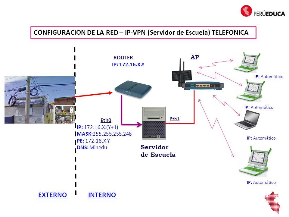PROBLEMAS FRECUENTES Y SOPORTE TECNICO a)Reposición del acceso por VIETTELPERU al: CALL CENTER 080016909, indicando Nombre y la región de la Institución Educativa Email: nocperu_ip@viettel.com.vnnocperu_ip@viettel.com.vn Teléfono: 01 2260932