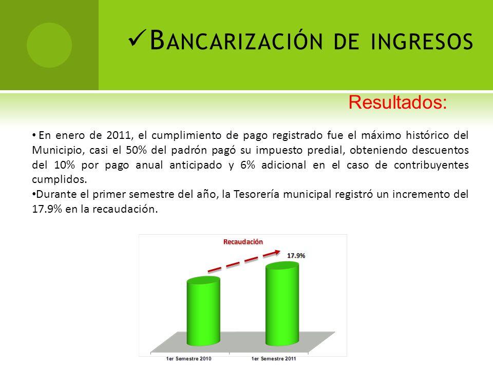 En enero de 2011, el cumplimiento de pago registrado fue el máximo histórico del Municipio, casi el 50% del padrón pagó su impuesto predial, obteniend