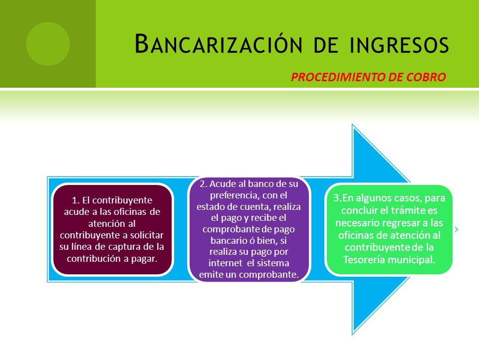 B ANCARIZACIÓN DE INGRESOS 1.