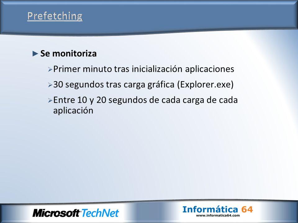 Se monitoriza Primer minuto tras inicialización aplicaciones 30 segundos tras carga gráfica (Explorer.exe) Entre 10 y 20 segundos de cada carga de cada aplicación