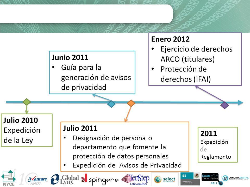 Hitos importantes Julio 2011 Designación de persona o departamento que fomente la protección de datos personales Expedición de Avisos de Privacidad En