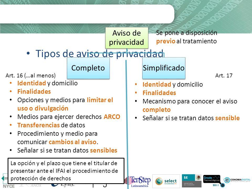 Tipos de aviso de privacidad Aviso de privacidad CompletoSimplificado Identidad y domicilio Finalidades Opciones y medios para limitar el uso o divulg