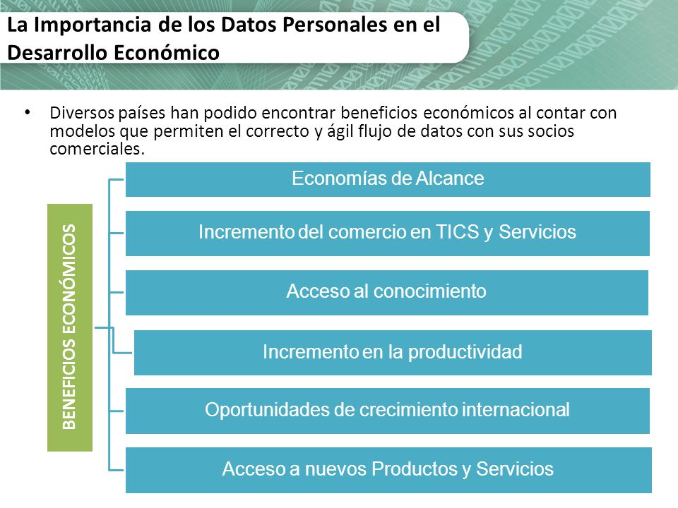 BENEFICIOS ECONÓMICOS Economías de Alcance Incremento del comercio en TICS y Servicios Acceso al conocimiento Incremento en la productividad Oportunid