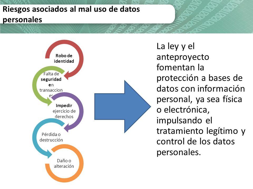 Riesgos asociados al mal uso de datos personales La ley y el anteproyecto fomentan la protección a bases de datos con información personal, ya sea fís