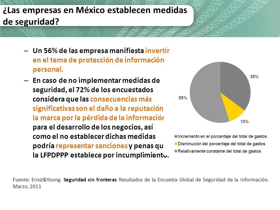 ¿Las empresas en México establecen medidas de seguridad? – Un 56% de las empresa manifiesta invertir en el tema de protección de información personal.