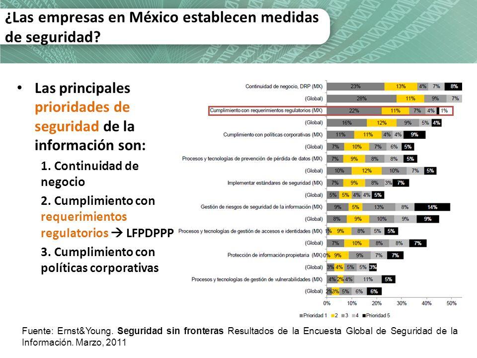 ¿Las empresas en México establecen medidas de seguridad? Las principales prioridades de seguridad de la información son: 1. Continuidad de negocio 2.