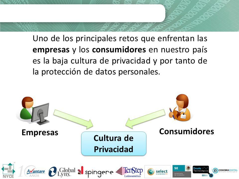 Cultura de Privacidad Uno de los principales retos que enfrentan las empresas y los consumidores en nuestro país es la baja cultura de privacidad y po