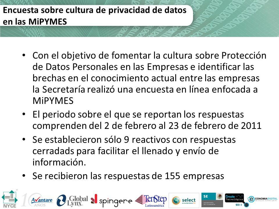 Con el objetivo de fomentar la cultura sobre Protección de Datos Personales en las Empresas e identificar las brechas en el conocimiento actual entre
