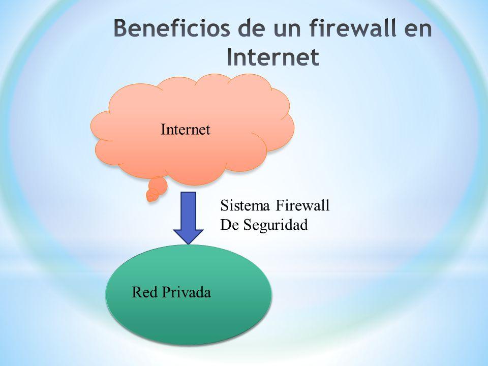 Internet Red Privada Sistema Firewall De Seguridad