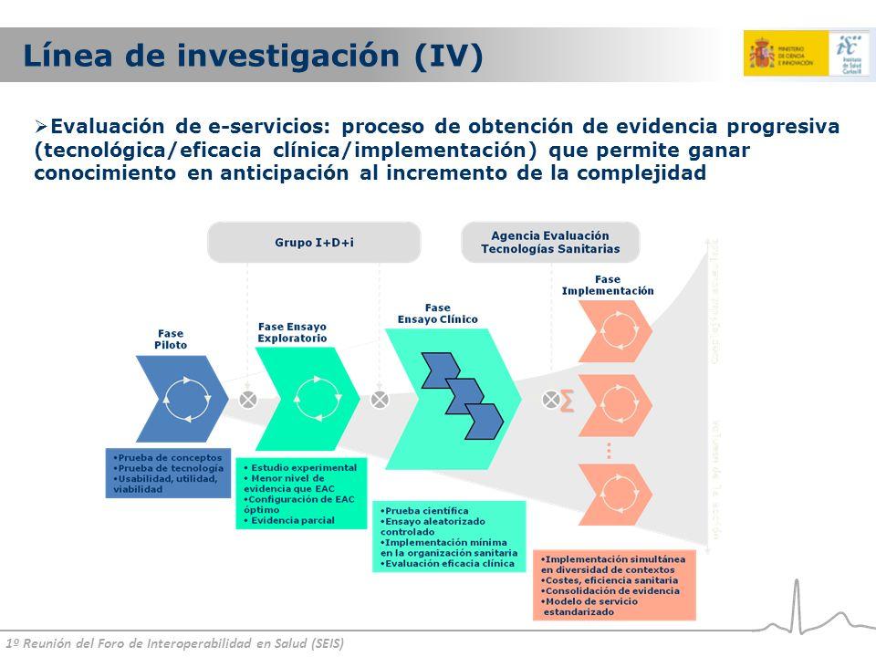 1º Reunión del Foro de Interoperabilidad en Salud (SEIS) Línea de investigación (IV) Evaluación de e-servicios: proceso de obtención de evidencia progresiva (tecnológica/eficacia clínica/implementación) que permite ganar conocimiento en anticipación al incremento de la complejidad