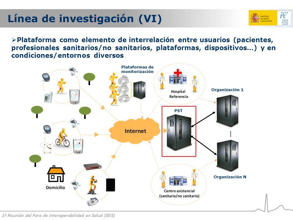 1º Reunión del Foro de Interoperabilidad en Salud (SEIS) Línea de investigación (VI) Plataforma como elemento de interrelación entre usuarios (pacientes, profesionales sanitarios/no sanitarios, plataformas, dispositivos…) y en condiciones/entornos diversos