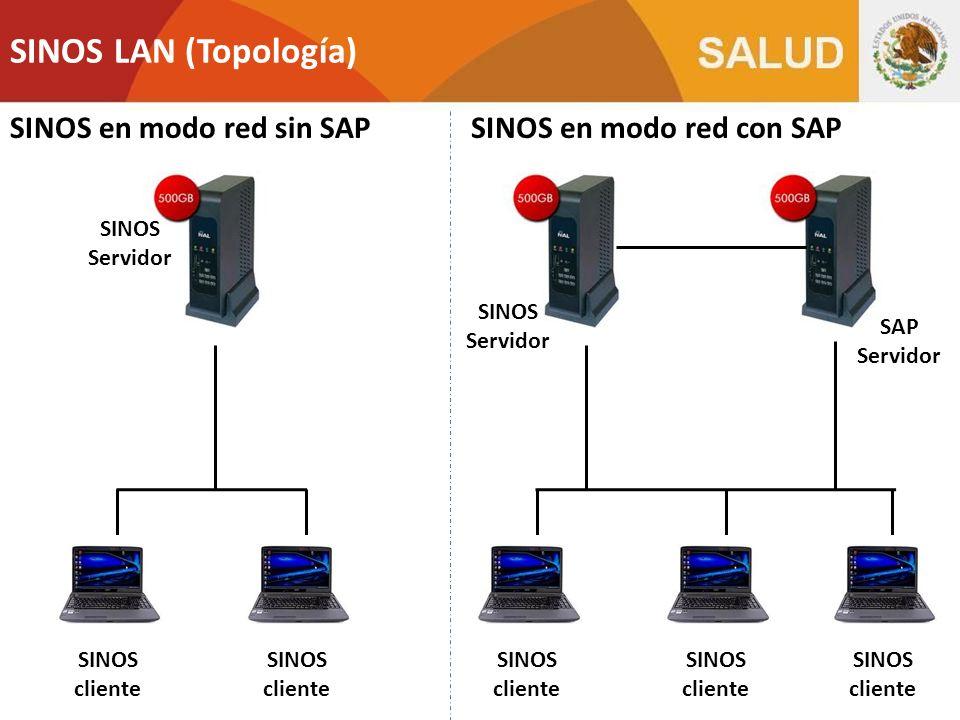 SINOS LAN (Topología) SINOS cliente SINOS Servidor SINOS en modo red sin SAP SINOS cliente SINOS Servidor SINOS en modo red con SAP SAP Servidor SINOS