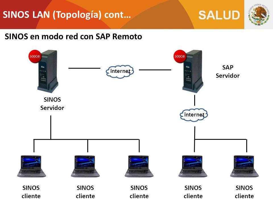SINOS Servidor SAP Servidor SINOS cliente SINOS en modo red con SAP Remoto internet SINOS LAN (Topología) cont… internet