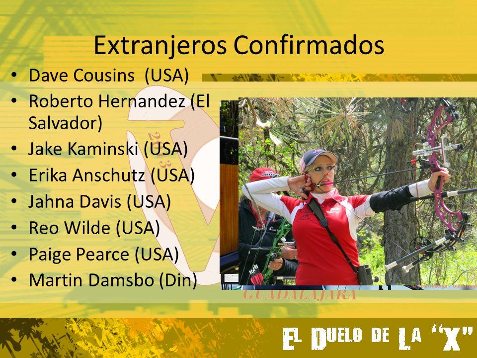 Extranjeros Confirmados Dave Cousins (USA) Roberto Hernandez (El Salvador) Jake Kaminski (USA) Erika Anschutz (USA) Jahna Davis (USA) Reo Wilde (USA) Paige Pearce (USA) Martin Damsbo (Din)