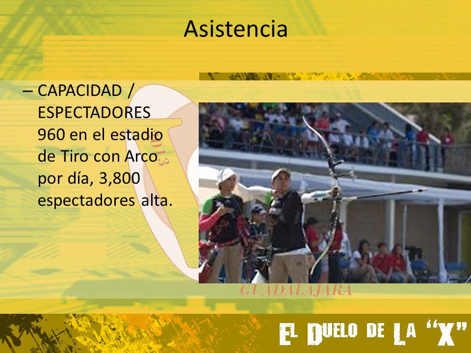 Asistencia – CAPACIDAD / ESPECTADORES 960 en el estadio de Tiro con Arco por día, 3,800 espectadores alta.
