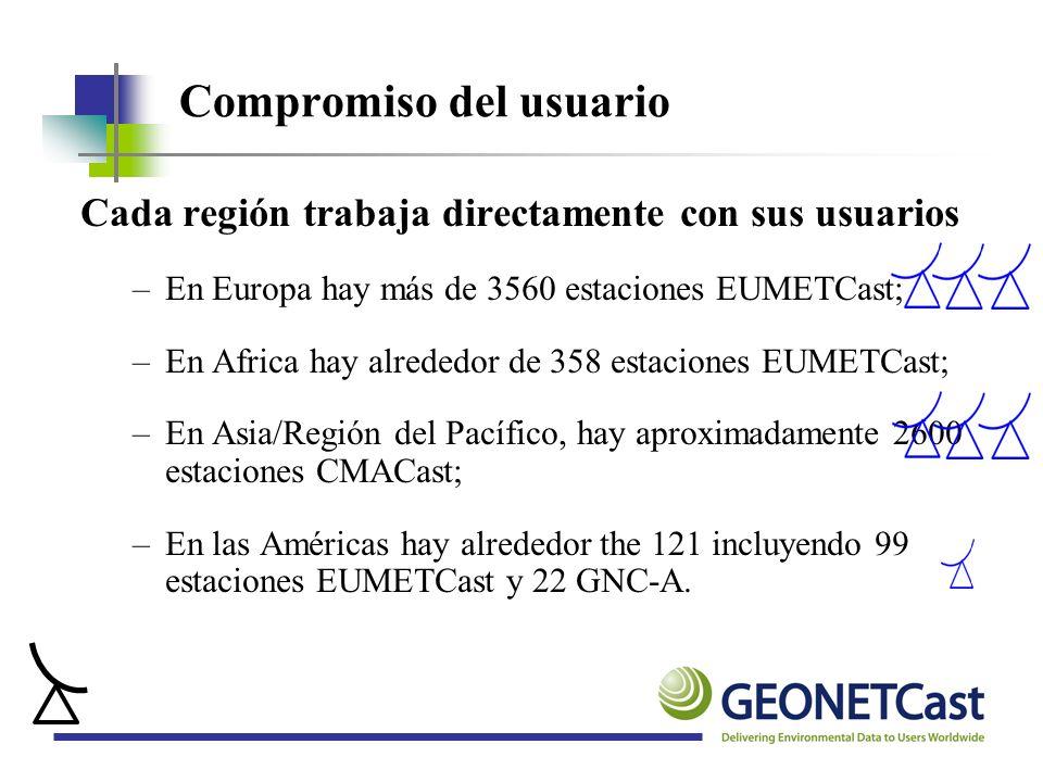 Compromiso del usuario Cada región trabaja directamente con sus usuarios –En Europa hay más de 3560 estaciones EUMETCast; –En Africa hay alrededor de