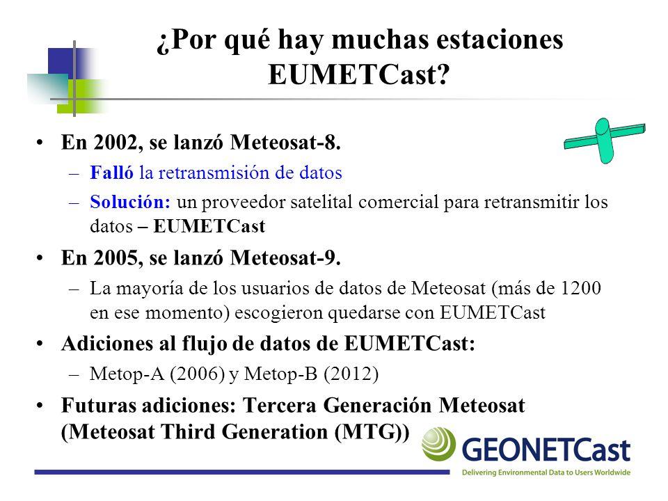 ¿Por qué hay muchas estaciones EUMETCast? En 2002, se lanzó Meteosat-8. –Falló la retransmisión de datos –Solución: un proveedor satelital comercial p