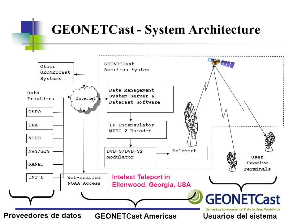 - Computadora personal con software del cliente - Antena satelital ~1.8-2.4 m dependiendo del lugar - Recibidor DVB-S (2) de caja o tarjeta GEONETCast Americas - Receive Station