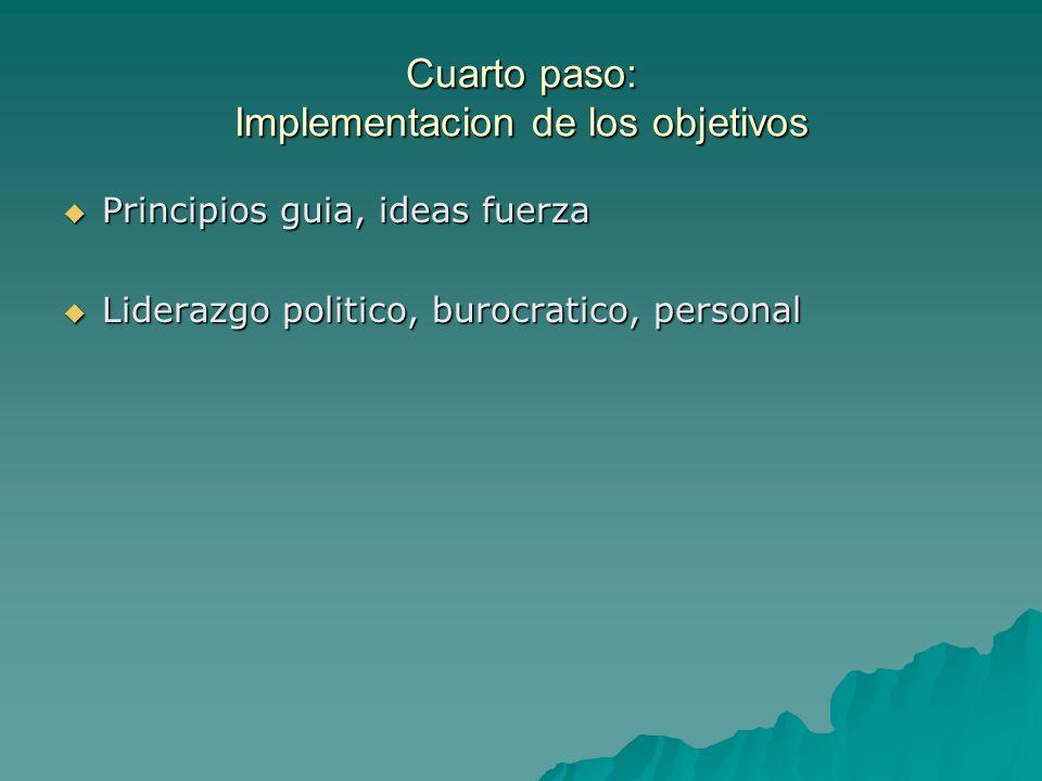 Cuarto paso: Implementacion de los objetivos Principios guia, ideas fuerza Principios guia, ideas fuerza Liderazgo politico, burocratico, personal Liderazgo politico, burocratico, personal