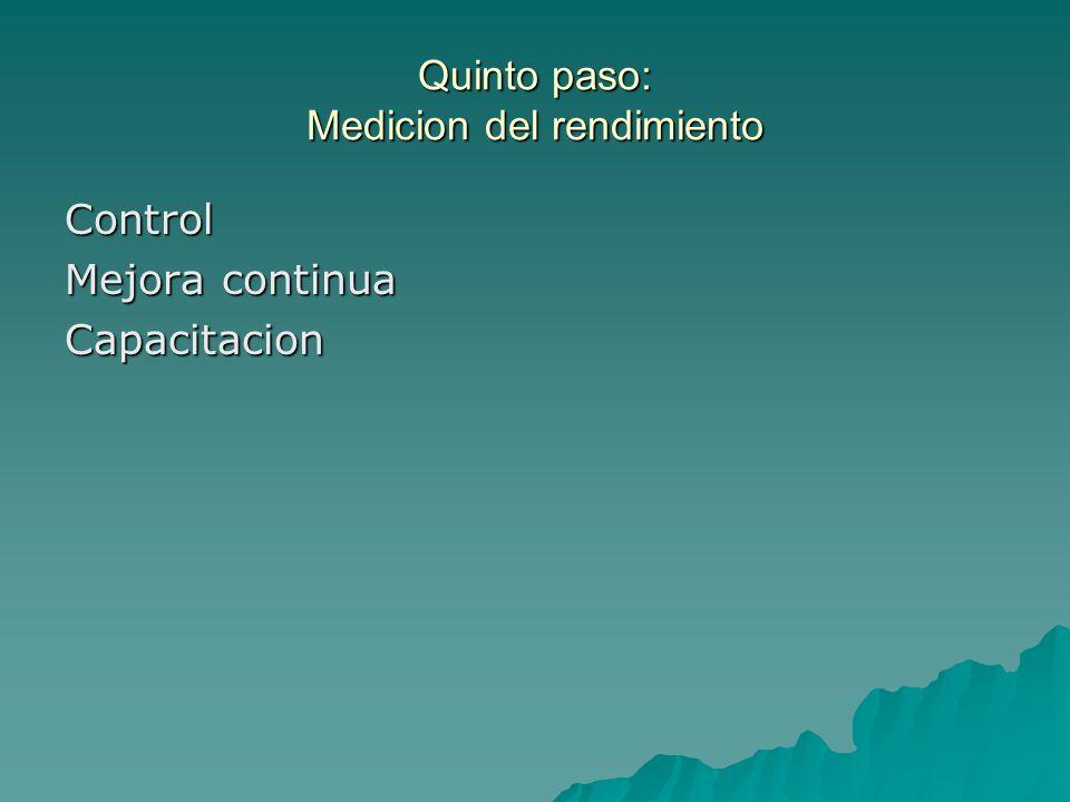 Quinto paso: Medicion del rendimiento Control Mejora continua Capacitacion