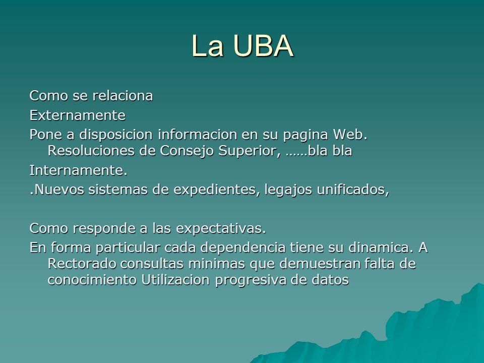 La UBA Como se relaciona Externamente Pone a disposicion informacion en su pagina Web.