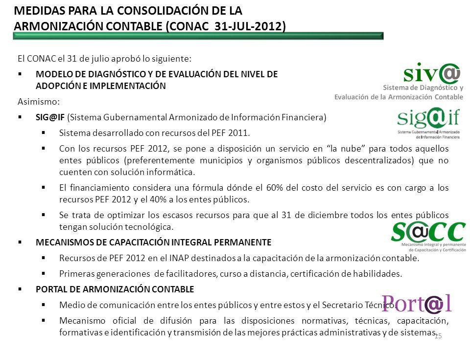 MEDIDAS PARA LA CONSOLIDACIÓN DE LA ARMONIZACIÓN CONTABLE (CONAC 31-JUL-2012) El CONAC el 31 de julio aprobó lo siguiente: MODELO DE DIAGNÓSTICO Y DE