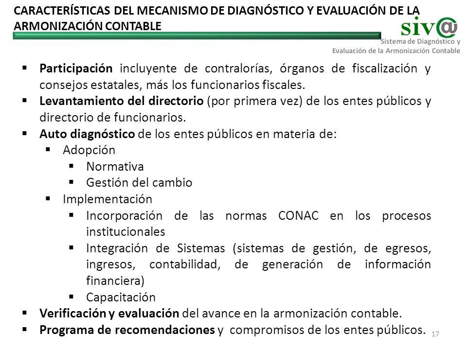 CARACTERÍSTICAS DEL MECANISMO DE DIAGNÓSTICO Y EVALUACIÓN DE LA ARMONIZACIÓN CONTABLE Participación incluyente de contralorías, órganos de fiscalizaci
