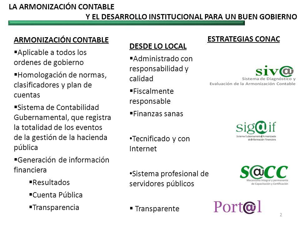 LA NUEVA CUENTA DE LA HACIENDA PÚBLICA Generación automática de la Cuenta Pública.