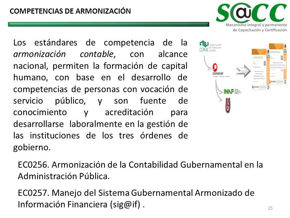 25 Los estándares de competencia de la armonización contable, con alcance nacional, permiten la formación de capital humano, con base en el desarrollo