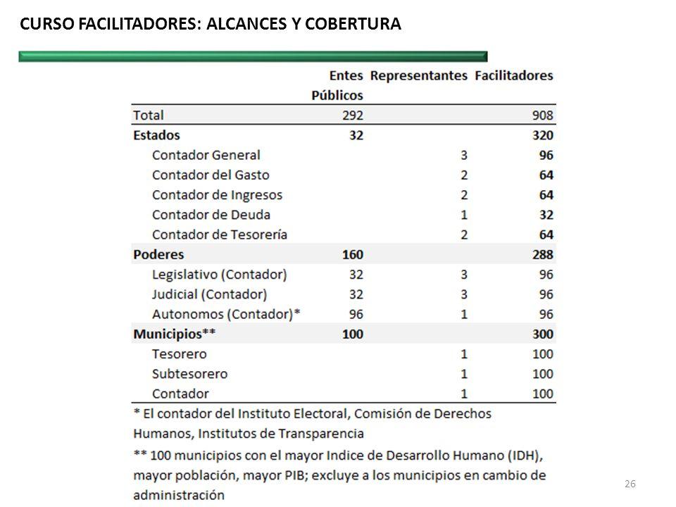 CURSO FACILITADORES: ALCANCES Y COBERTURA 26