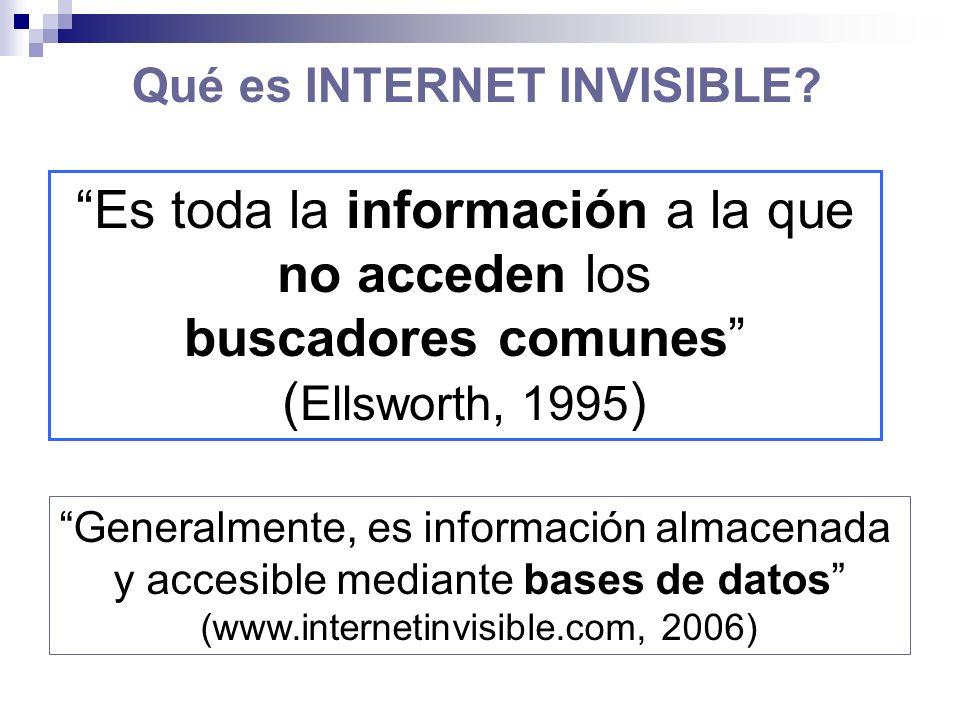 INTERNET INVISIBLE Consejos para acceder a información de calidad CONSULTAR BIBLIOTECAS DIGITALES CATALOGOS BASES DE DATOS OBRAS DE REFERENCIA ON-LINE (DICIONARIOS, TESAUROS, ETC) ACCEDER A REPOSITORIOS DE REVISTAS Y TESIS DE ACCESO ABIERTO (OPEN ACCESS) REVISTAS ELECTRONICAS Y DIGITALIZADAS TESIS LITERATURA GRIS