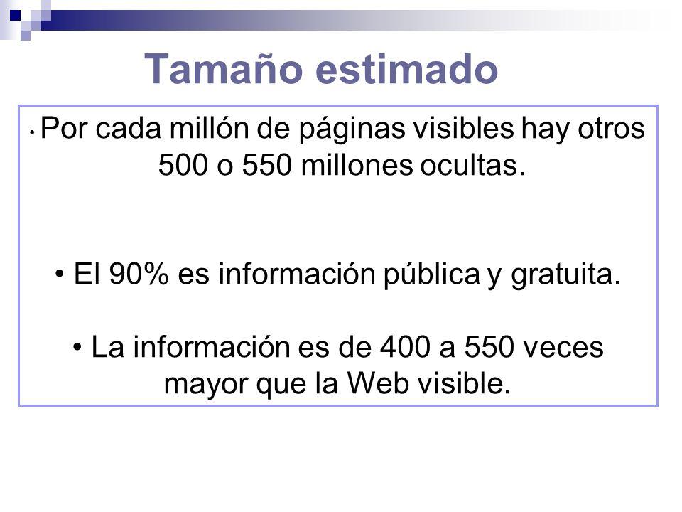 Tamaño estimado Por cada millón de páginas visibles hay otros 500 o 550 millones ocultas.